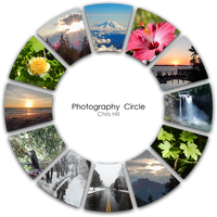 Photo wheel by Chillstice