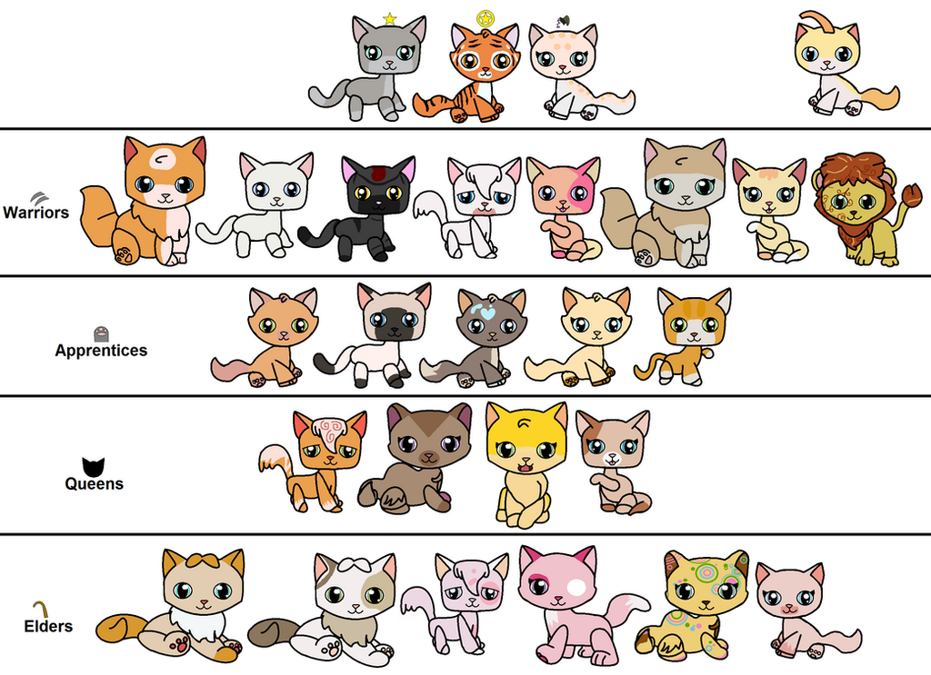 Warrior Cat Games List