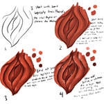 Hey, a tutorial on insides