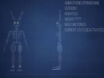 Springbonnie Blueprint by RealAftonRobotics