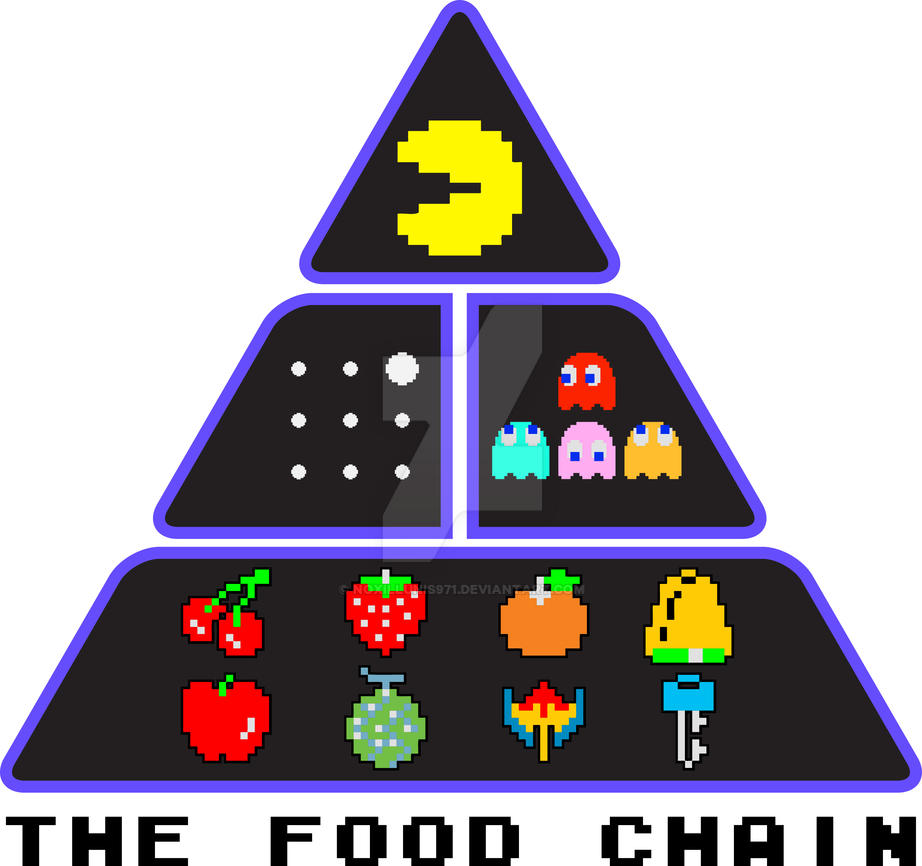 Pac-man food Pyramid by NoxIllunis971