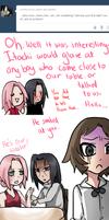 ItaSaku Q and A tumblr