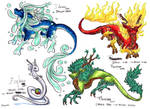 Esphere special dragon
