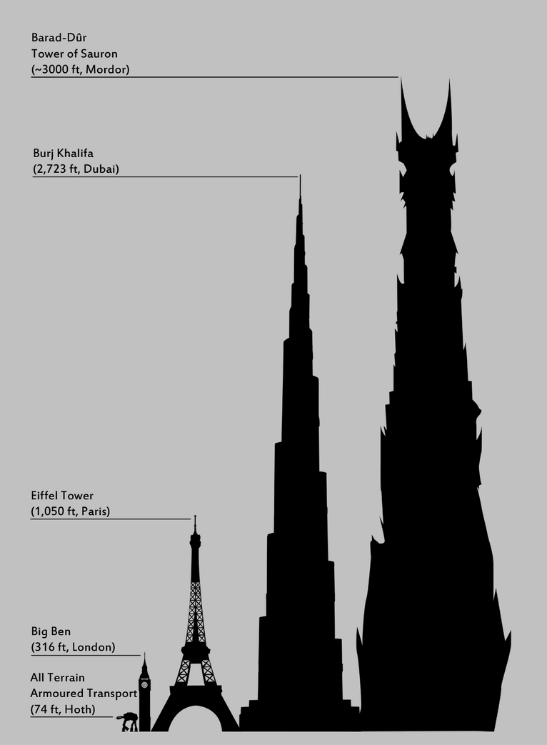 Towering Sauron by Boxmang