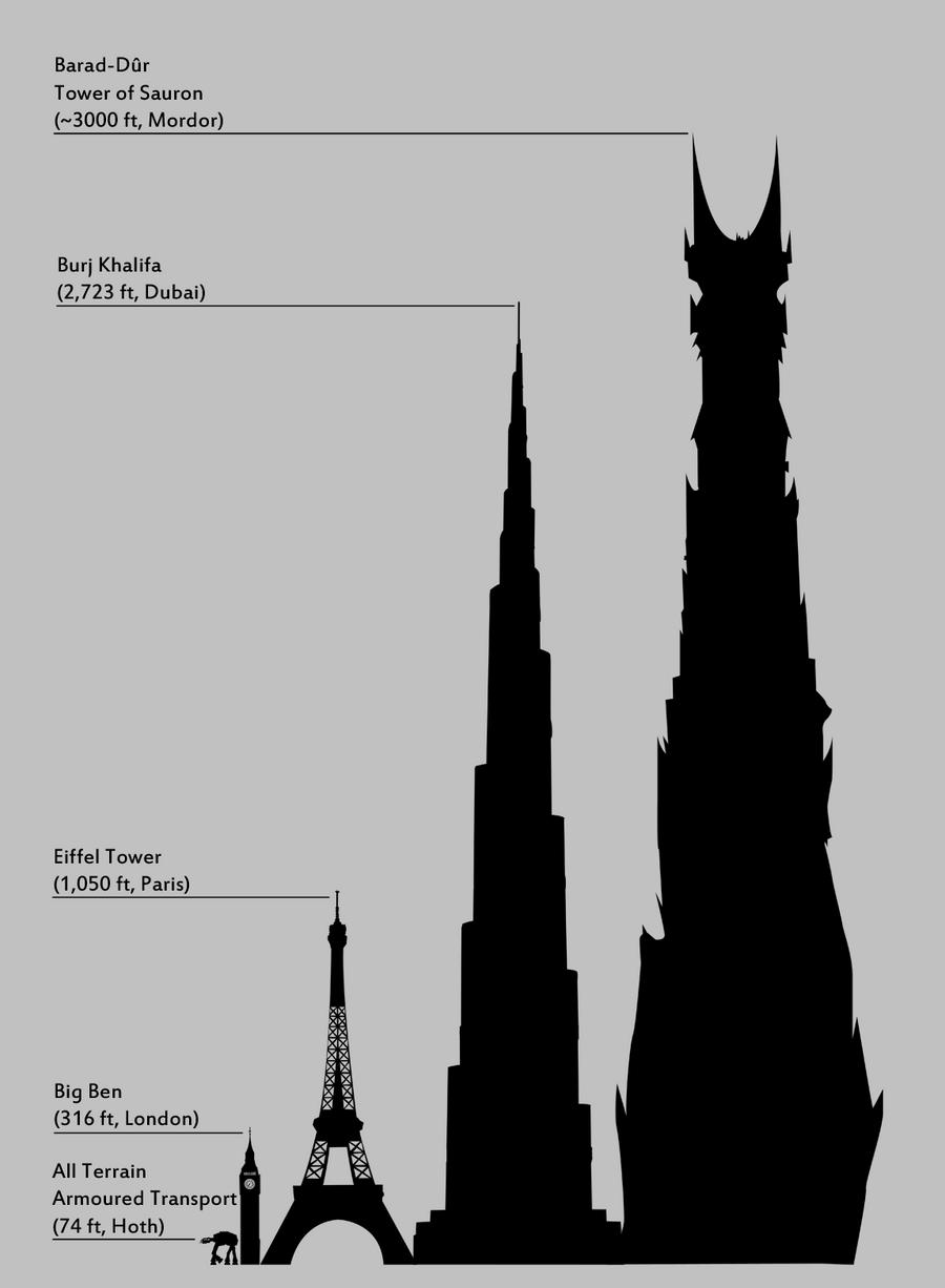 Towering Sauron by Boxmang