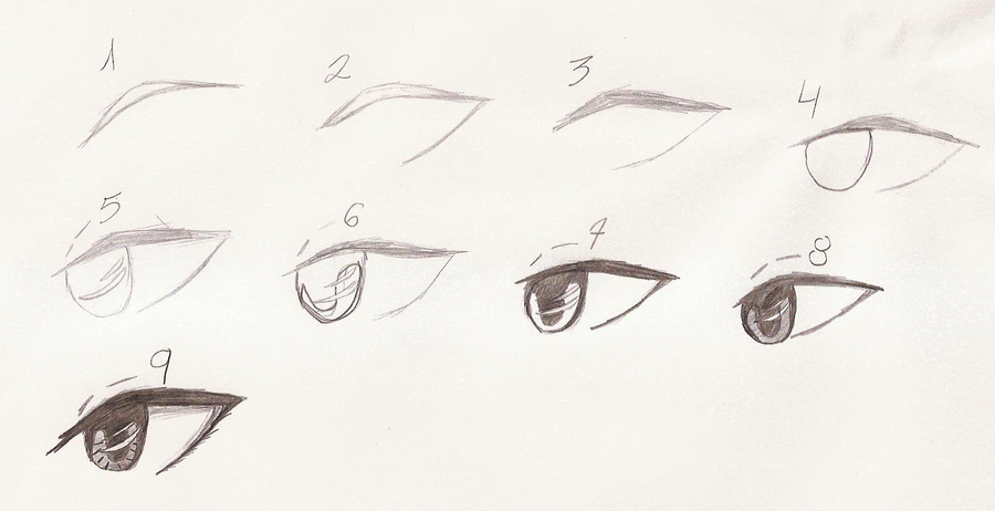 How I Draw Anime Eyes By Me Mie