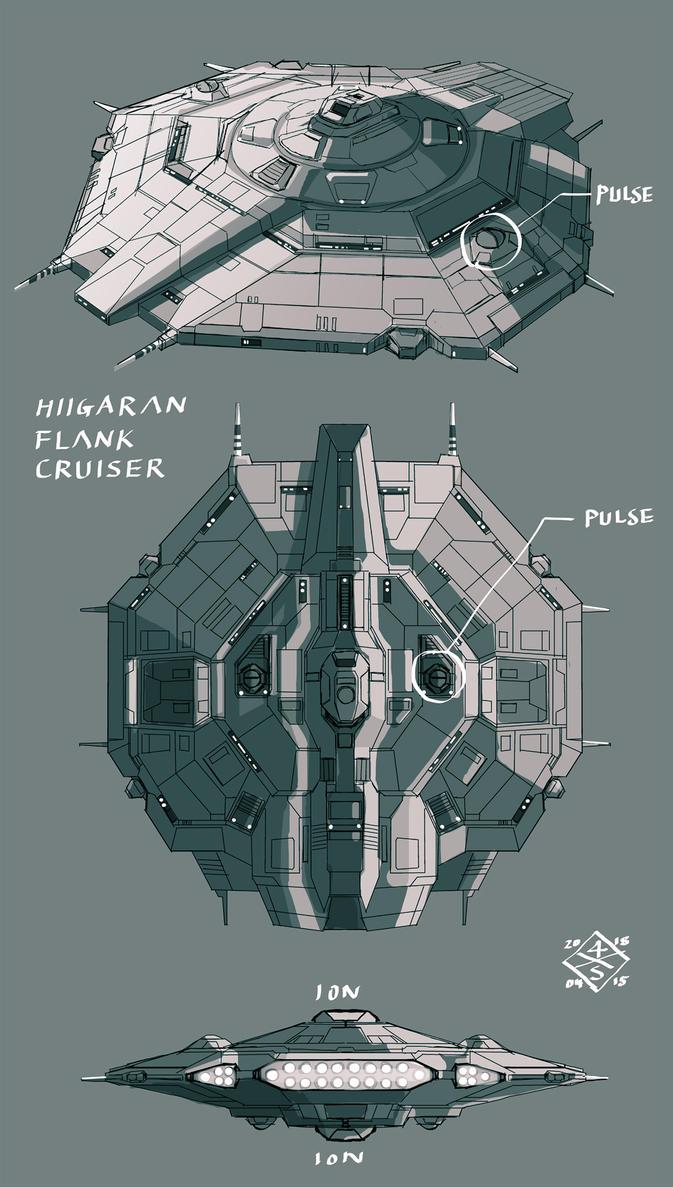 Hiigaran Flank Cruiser A by myname1z4xs