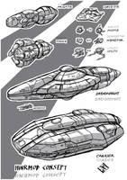HWRMOD concept by 4-X-S