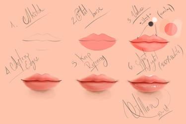 Lips Pract by gerakun87