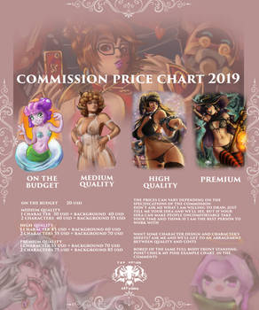 Commision Price Chart
