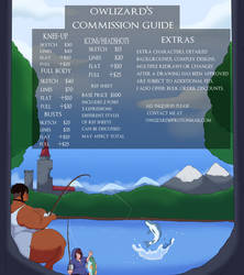 Commission Guide