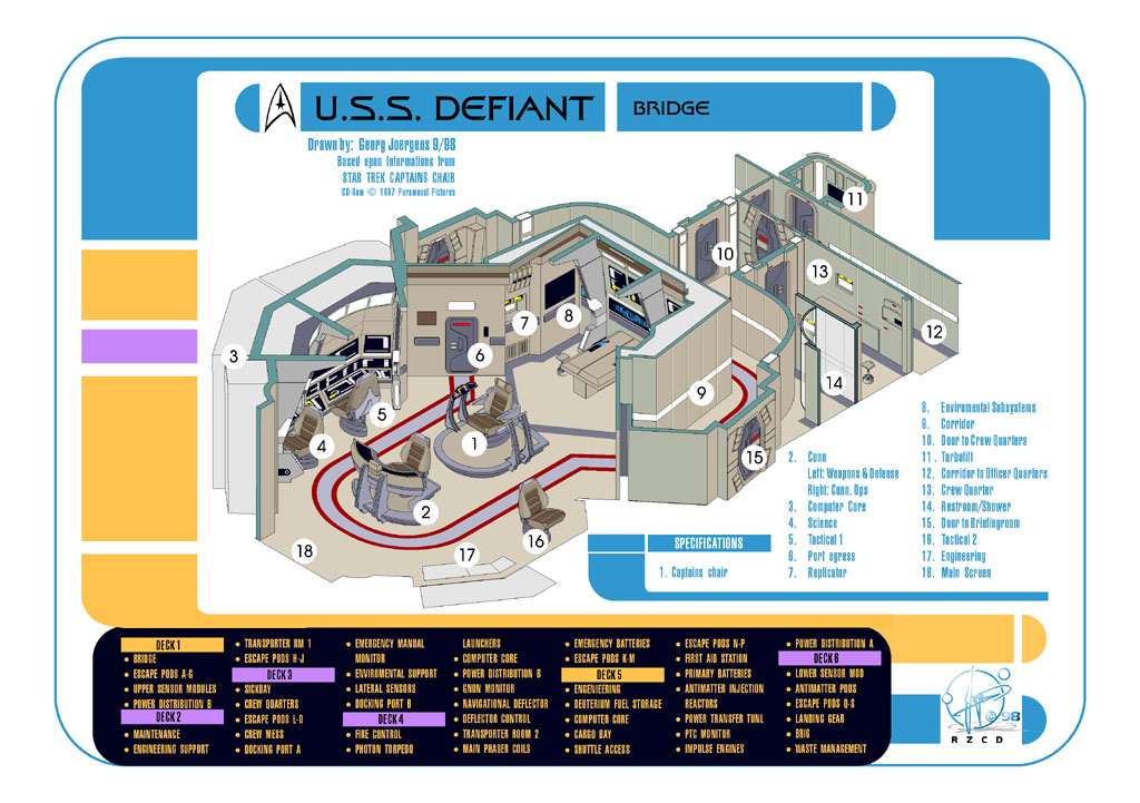 U.S.S. Defiant - Bridge by Paul-Muad-Dib on DeviantArt on runabout schematics, uss reliant schematics, deep space nine schematics, uss titan schematics, uss diligent, millennium falcon schematics, uss equinox, uss voyager, star trek ship schematics, uss excalibur, uss reliant deck plans, uss yamaguchi, uss lst schematic, uss vengeance star trek, uss valiant schematics, uss prometheus, uss enterprise, space station schematics, uss excelsior, delta flyer schematics,