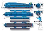 Submarine swordfish