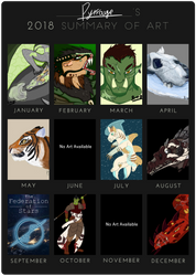2018 Art Year in Review by Pyrrouge