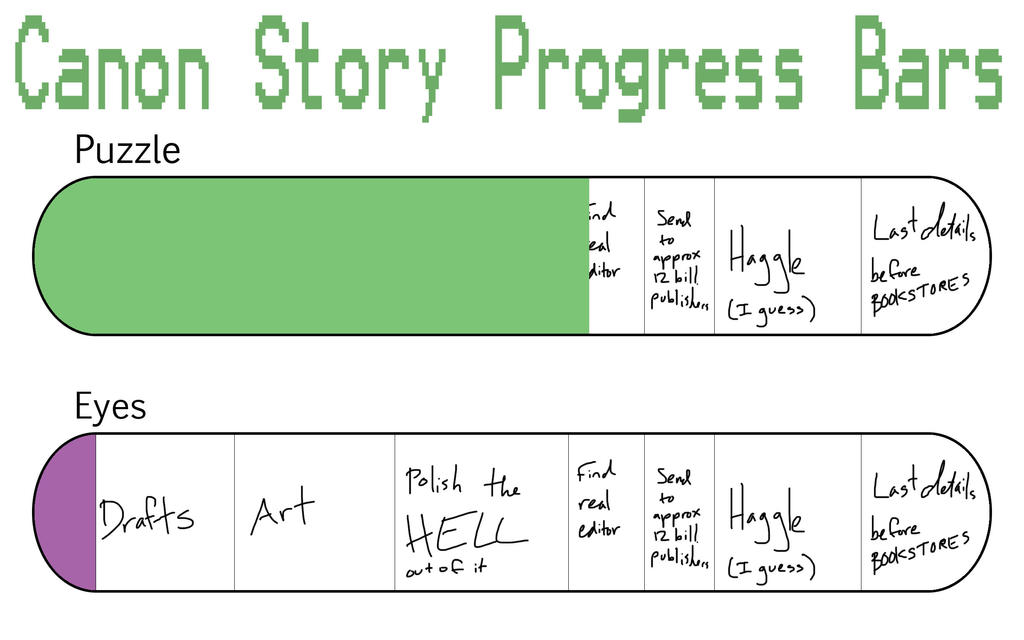 Canon Story Progress Bars