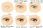 WIP: Eyes+Makeup Painting