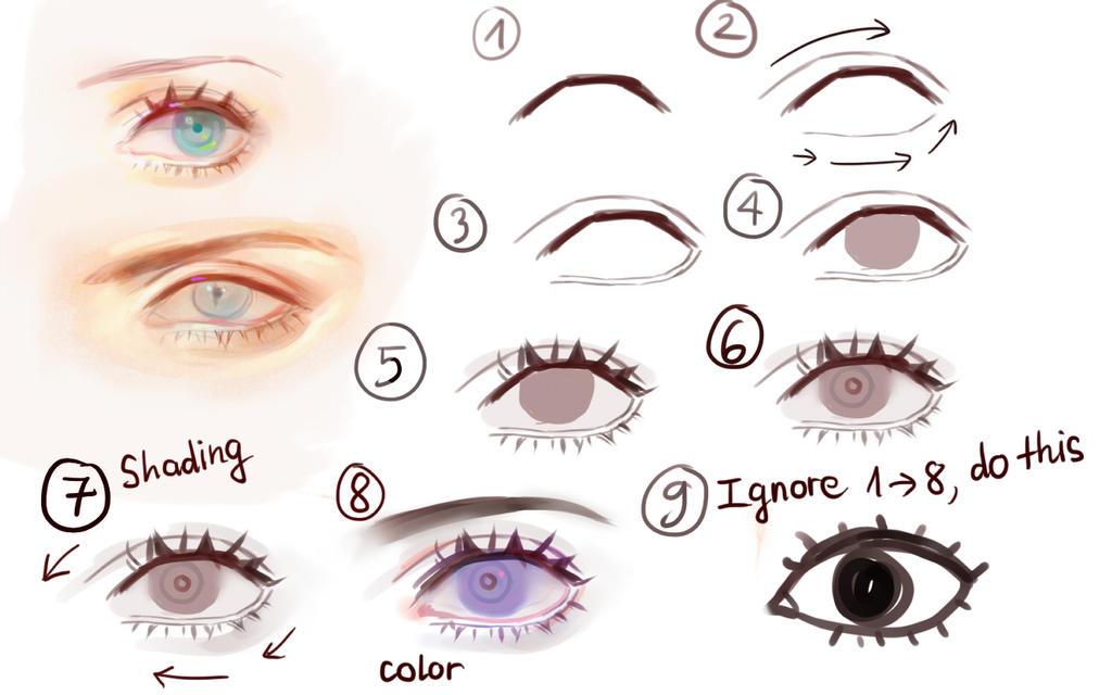 Eyes Tutorial by Chucky-tan