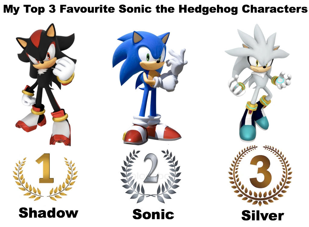 My Top 3 Favourite Sonic The Hedgehog Characters By