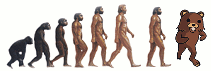 The evolution of man by Atsugai