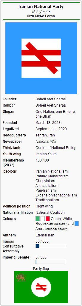 Iranian National Party