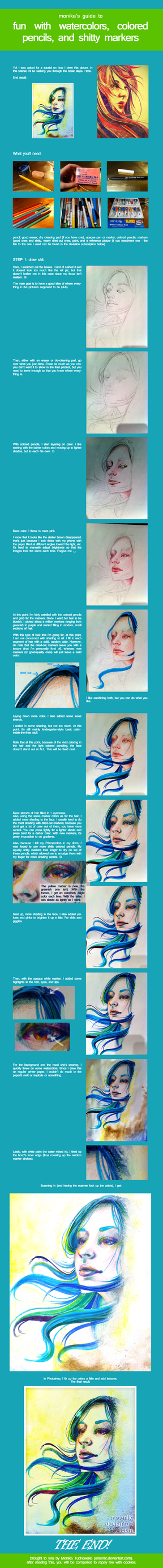 How to draw my Windy pictures by arseniic