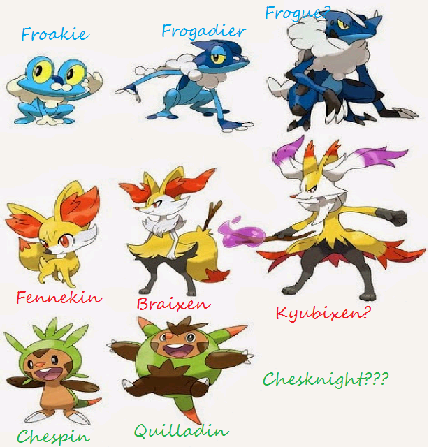 pokemon x starter evolutions stats