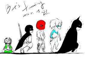 Bat's family by SkyriseLIU