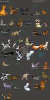 Warrior Cats -Kittypets