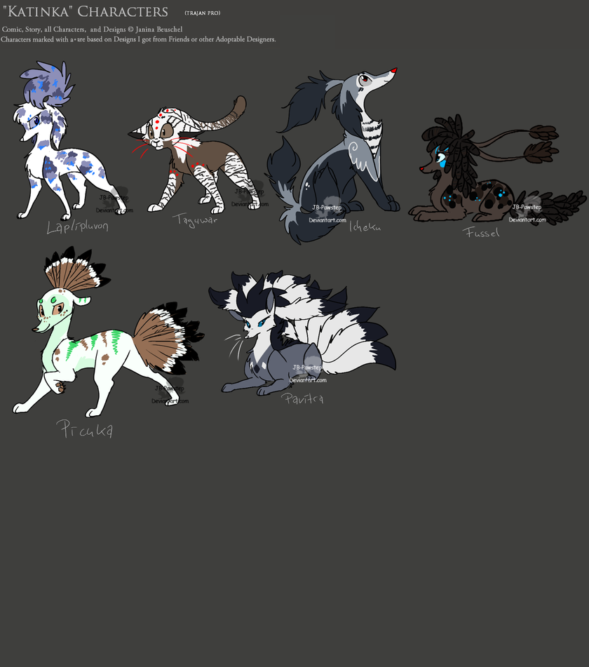 CharacterBoard - Tailonkos by JB-Pawstep