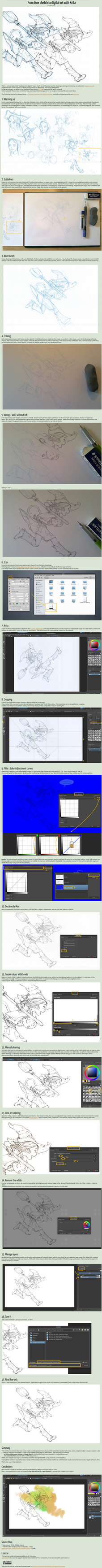 From blue sketch to digital ink with Krita by Deevad