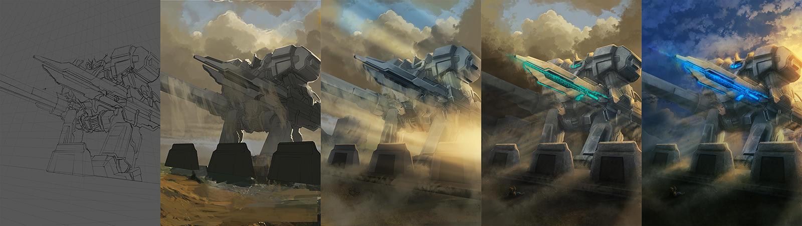 Rising Titan Process
