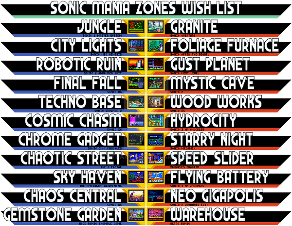 Sonic Mania Zones Wish List By Xtuart On Deviantart