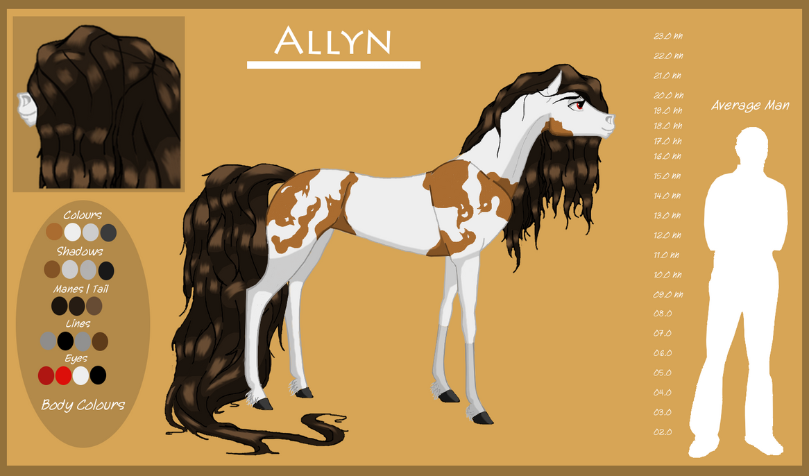 Allyn - Character Sheet by claireislol