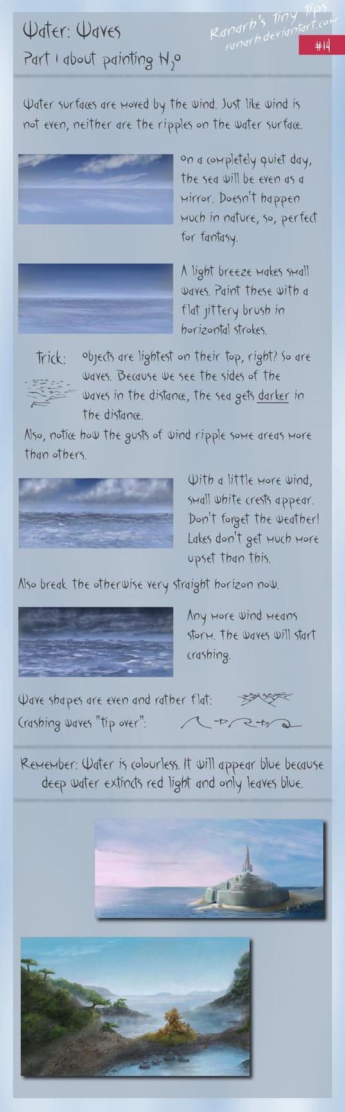 Tiny tips: Water: Waves by Ranarh