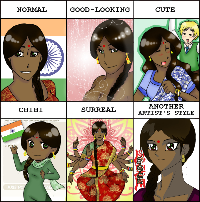 Anime In India: India By Alexiel-VIII On DeviantArt
