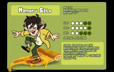 2 Slices ID - Mamo by sunami56