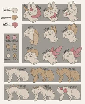Cache Dragon Trait Guide