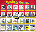 Pokemon Games Controversy Meme