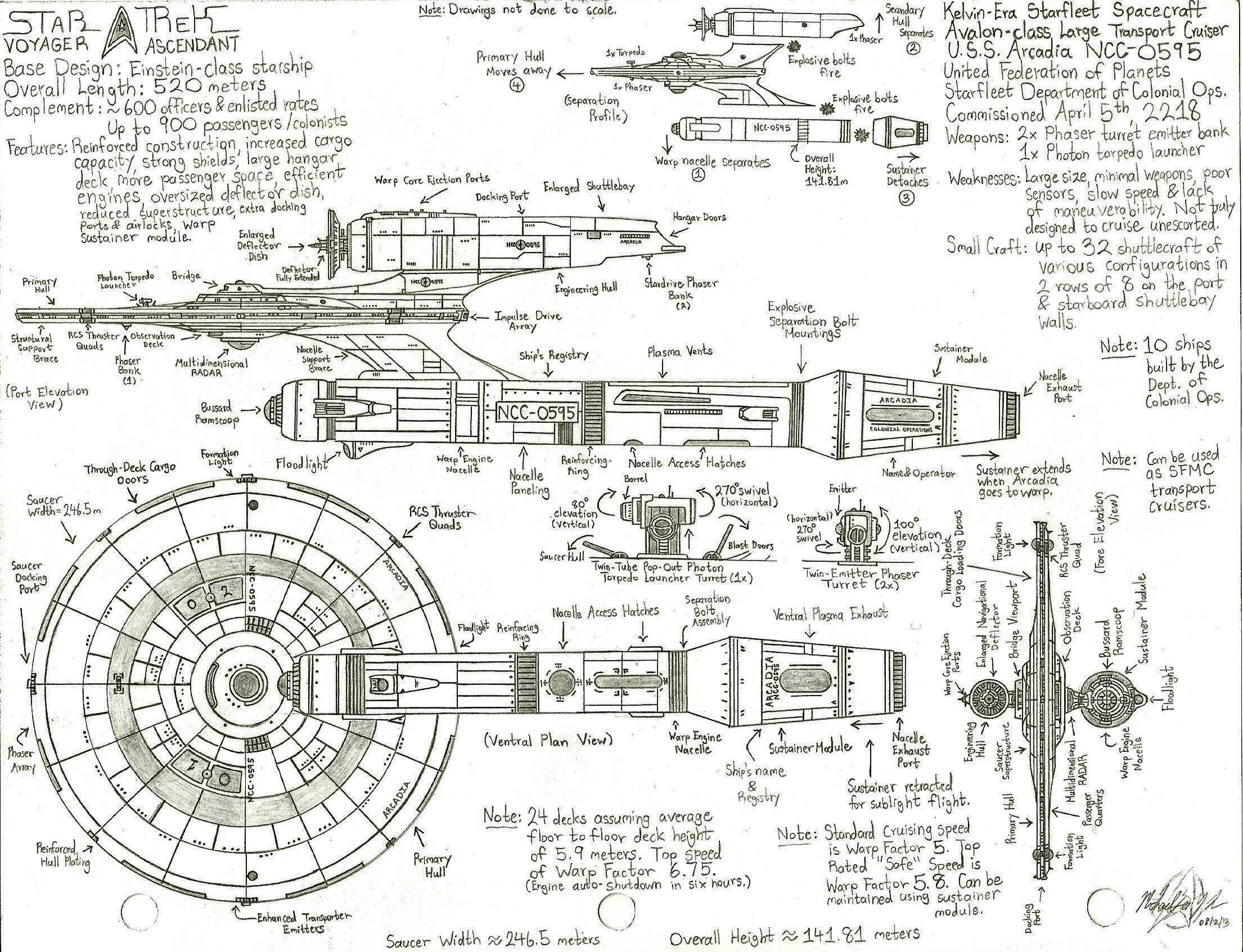 schematics and blueprints  schematics  get free image