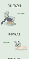 All of the Genjis