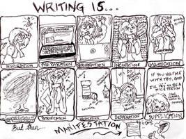 Writing Is: A Deviation (on multiple levels) by Judah-Leonardo