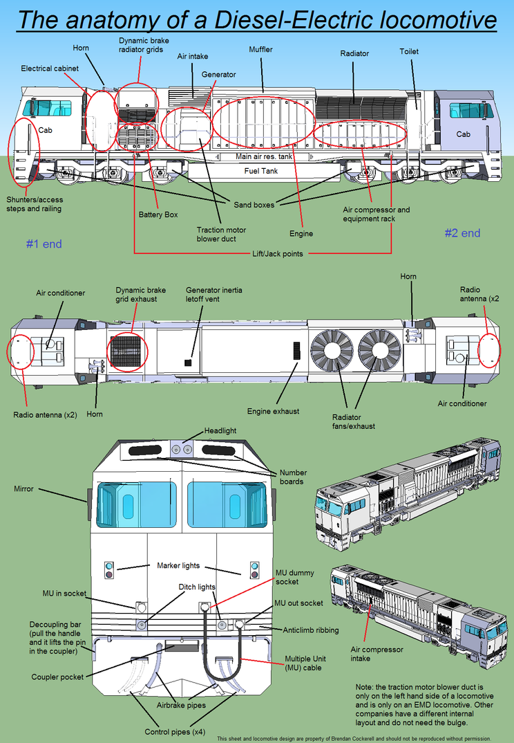 The Anatomy Of A Diesel Electric Locomotive By Dounutcereal On Train Engine Diagram