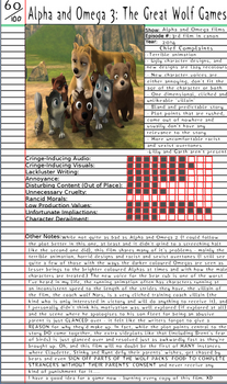 Alpha and Omega 3: The Great Wolf Games Notepage