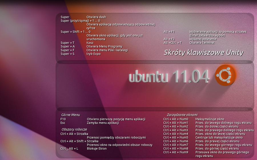 Unity Shortcuts Wallpaper by gandiusz