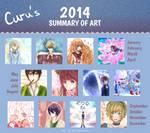 2014 Improvement