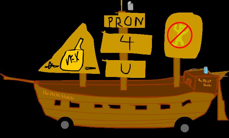 Pronmobile by dacheese-fleshbeast