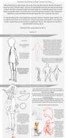 Basic Character Design by Shape by monokroe