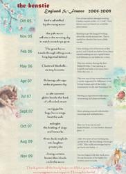 Haiku Progress by the-beastie