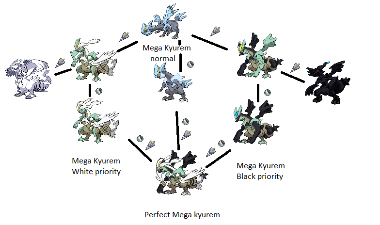 Mega Kyurem theory by maxatom on DeviantArt