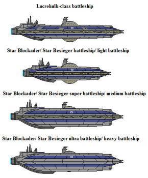 Evolution of the Lucrehulk